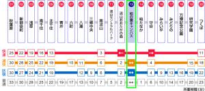 route-tx13